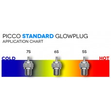 ON--ROAD COLD TURBO GLOW PLUG 6